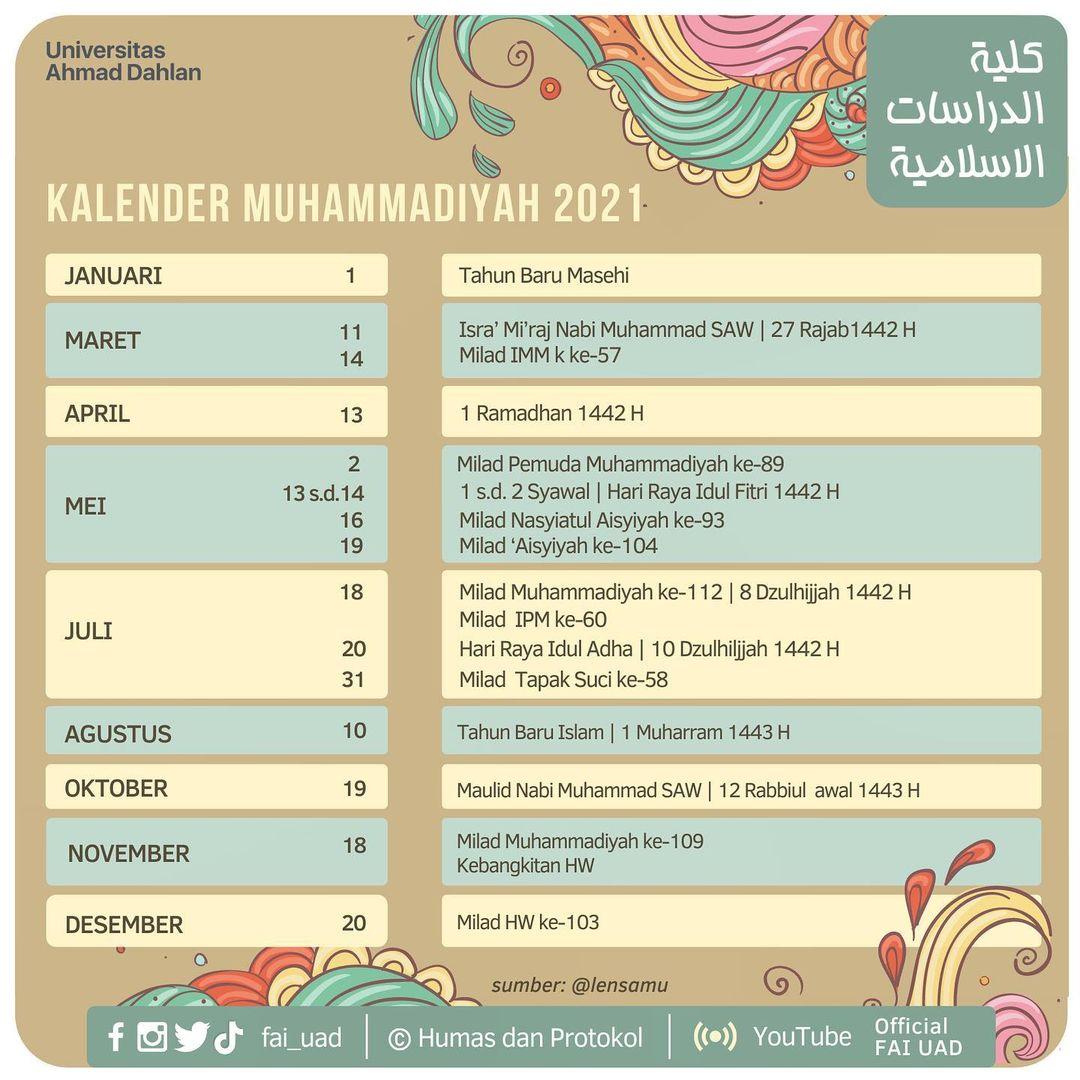 Kalender Muhammadiyah 2021